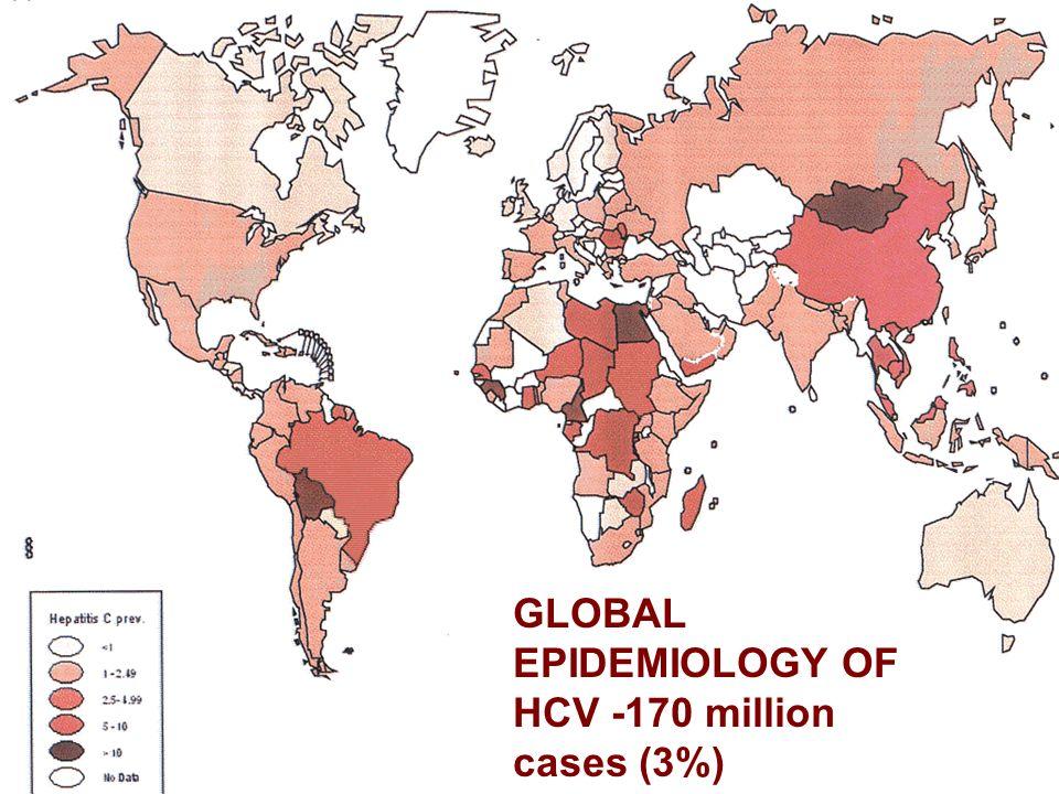 GLOBAL EPIDEMIOLOGY OF HCV -170 million cases (3%)