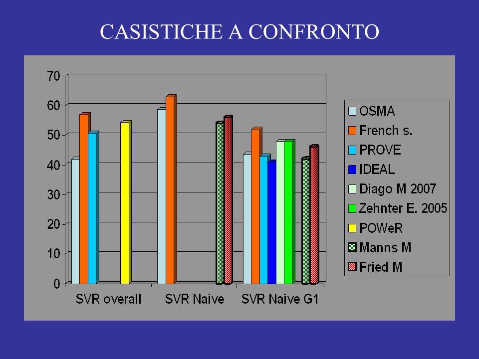 CASISTICHE A CONFRONTO