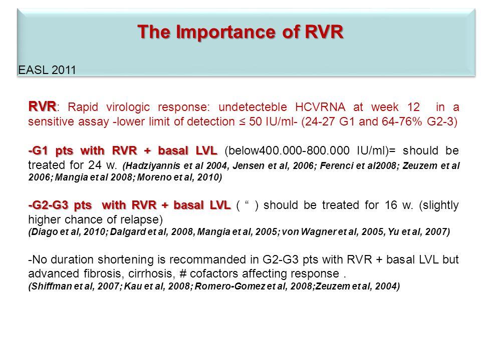 The Importance of RVR RVR RVR : Rapid virologic response: undetecteble HCVRNA at week 12 in a sensitive assay -lower limit of detection 50 IU/ml- (24-