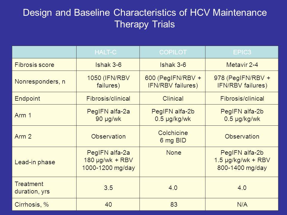 HALT-CCOPILOTEPIC3 Fibrosis scoreIshak 3-6 Metavir 2-4 Nonresponders, n 1050 (IFN/RBV failures) 600 (PegIFN/RBV + IFN/RBV failures) 978 (PegIFN/RBV +