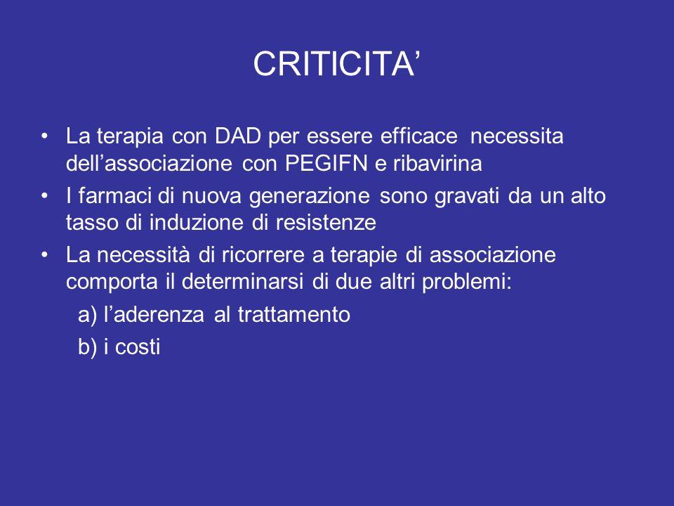 CRITICITA La terapia con DAD per essere efficace necessita dellassociazione con PEGIFN e ribavirina I farmaci di nuova generazione sono gravati da un