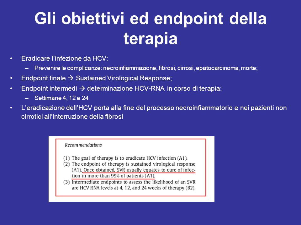 Gli obiettivi ed endpoint della terapia Eradicare linfezione da HCV: –Prevenire le complicanze: necroinfiammazione, fibrosi, cirrosi, epatocarcinoma,