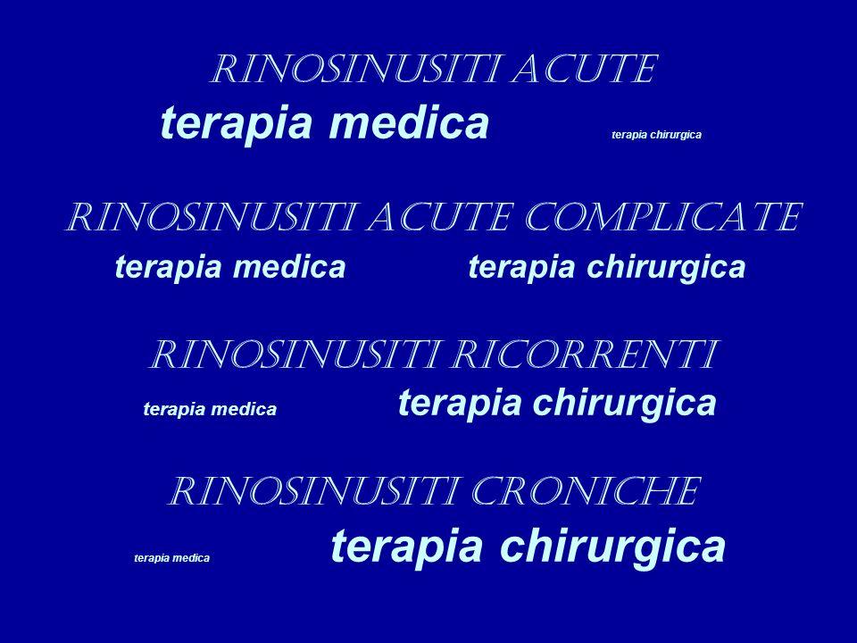TERAPIA MEDICA ANTIBIOTICOCORTICOSONICODECONGEST.