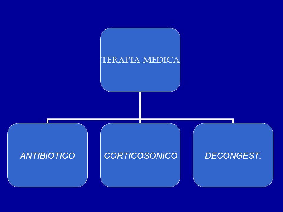 Lefficacia clinica degli steroidi è legata alla capacità di ridurre linfiltrazione e lattivazione tissutale eosinofila, il numero di eosinofili circolanti, la secrezione di citochine chemiotattiche da parte della mucosa naso sinusale, la produzione di prostaglandine, leucotrieni, bradichinine, serotonina.