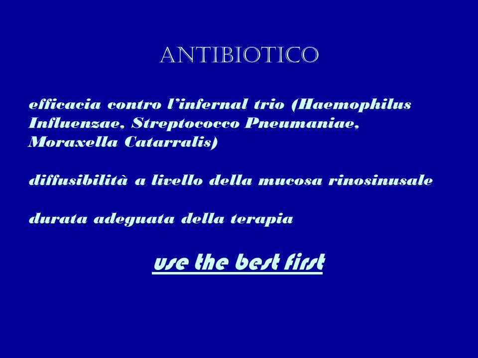 SCELTA EMPIRICA DELLA TERAPIA ANTIBIOTICA DELLA SINUSITE BATTERICA ACUTA Antibatterici di prima linea –Betalattamici Amoxicillina 500 mg TID Antibatterici di seconda linea –Fluorochinoloni Moxifloxacina 400 mg OD Levofloxacina 500 mg OD Gatifloxacina 400 mg OD –Macrolidi Claritromicina 500 mg BID Azitromicina 500 mg OD in 1 a giornata poi 250 mg OD dal giono 2 al giorno 5 –Betalattamici Cefixime 400 mg OD Cefprozil 250-500 mg BID Cefuroxime 250-500 mg BID Amoxicillina/Acido clavulanico 625 mg TID o 1000 mg BID