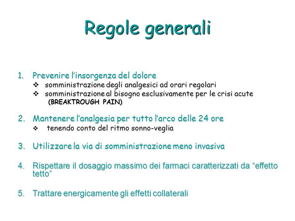 Regole generali 1.Prevenire linsorgenza del dolore somministrazione degli analgesici ad orari regolari somministrazione degli analgesici ad orari rego