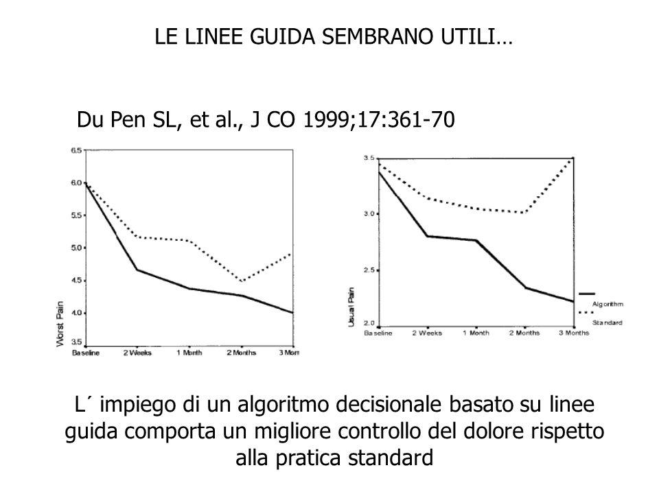 L´ impiego di un algoritmo decisionale basato su linee guida comporta un migliore controllo del dolore rispetto alla pratica standard LE LINEE GUIDA S