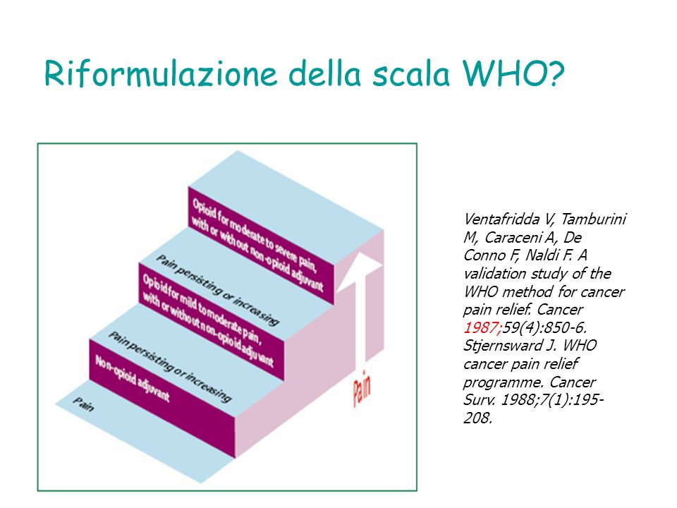 Riformulazione della scala WHO? Ventafridda V, Tamburini M, Caraceni A, De Conno F, Naldi F. A validation study of the WHO method for cancer pain reli