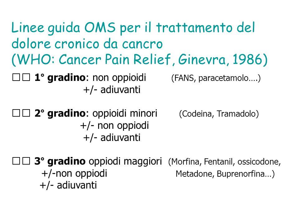 Linee guida OMS per il trattamento del dolore cronico da cancro (WHO: Cancer Pain Relief, Ginevra, 1986) 1° gradino: non oppioidi (FANS, paracetamolo…