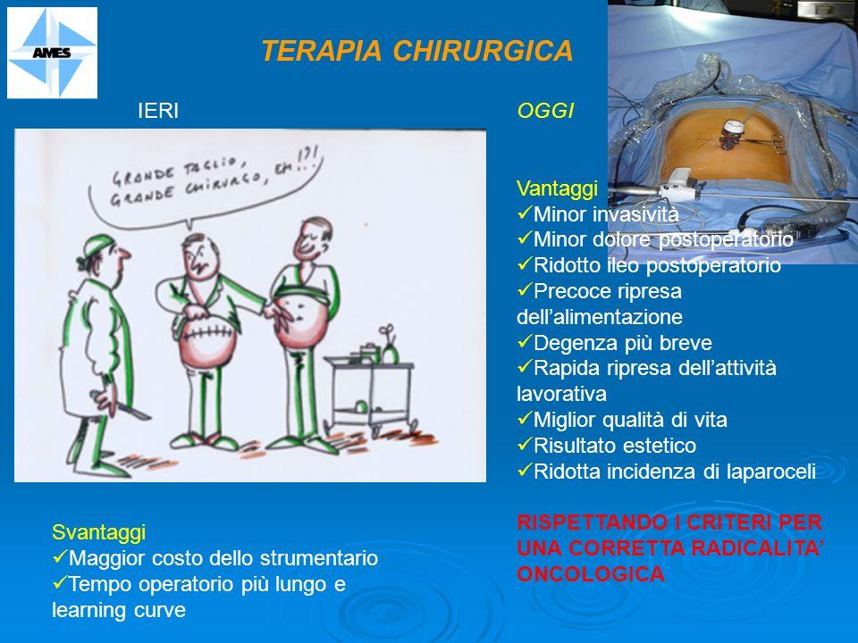 TERAPIA CHIRURGICA IERIOGGI Vantaggi Minor invasività Minor dolore postoperatorio Ridotto ileo postoperatorio Precoce ripresa dellalimentazione Degenz