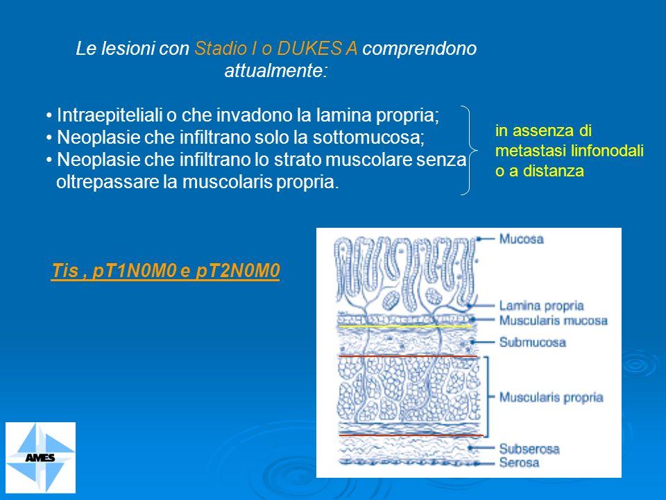 Le lesioni con Stadio I o DUKES A comprendono attualmente: Intraepiteliali o che invadono la lamina propria; Neoplasie che infiltrano solo la sottomuc