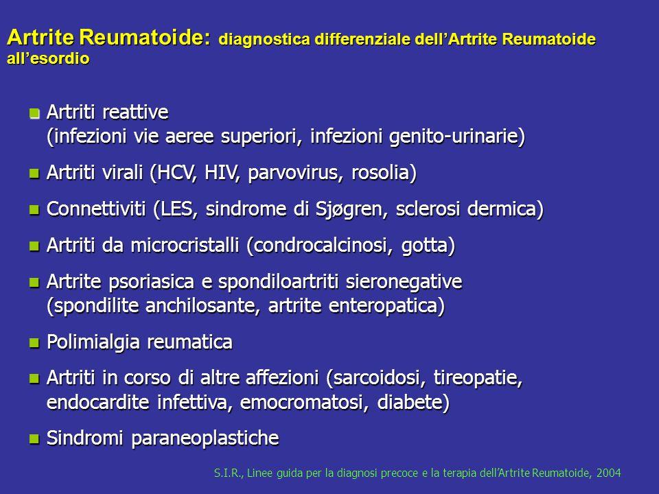 Artrite Reumatoide: diagnostica differenziale dellArtrite Reumatoide allesordio Artriti reattive (infezioni vie aeree superiori, infezioni genito-urinarie) Artriti reattive (infezioni vie aeree superiori, infezioni genito-urinarie) Artriti virali (HCV, HIV, parvovirus, rosolia) Artriti virali (HCV, HIV, parvovirus, rosolia) Connettiviti (LES, sindrome di Sjøgren, sclerosi dermica) Connettiviti (LES, sindrome di Sjøgren, sclerosi dermica) Artriti da microcristalli (condrocalcinosi, gotta) Artriti da microcristalli (condrocalcinosi, gotta) Artrite psoriasica e spondiloartriti sieronegative (spondilite anchilosante, artrite enteropatica) Artrite psoriasica e spondiloartriti sieronegative (spondilite anchilosante, artrite enteropatica) Polimialgia reumatica Polimialgia reumatica Artriti in corso di altre affezioni (sarcoidosi, tireopatie, endocardite infettiva, emocromatosi, diabete) Artriti in corso di altre affezioni (sarcoidosi, tireopatie, endocardite infettiva, emocromatosi, diabete) Sindromi paraneoplastiche Sindromi paraneoplastiche S.I.R., Linee guida per la diagnosi precoce e la terapia dellArtrite Reumatoide, 2004