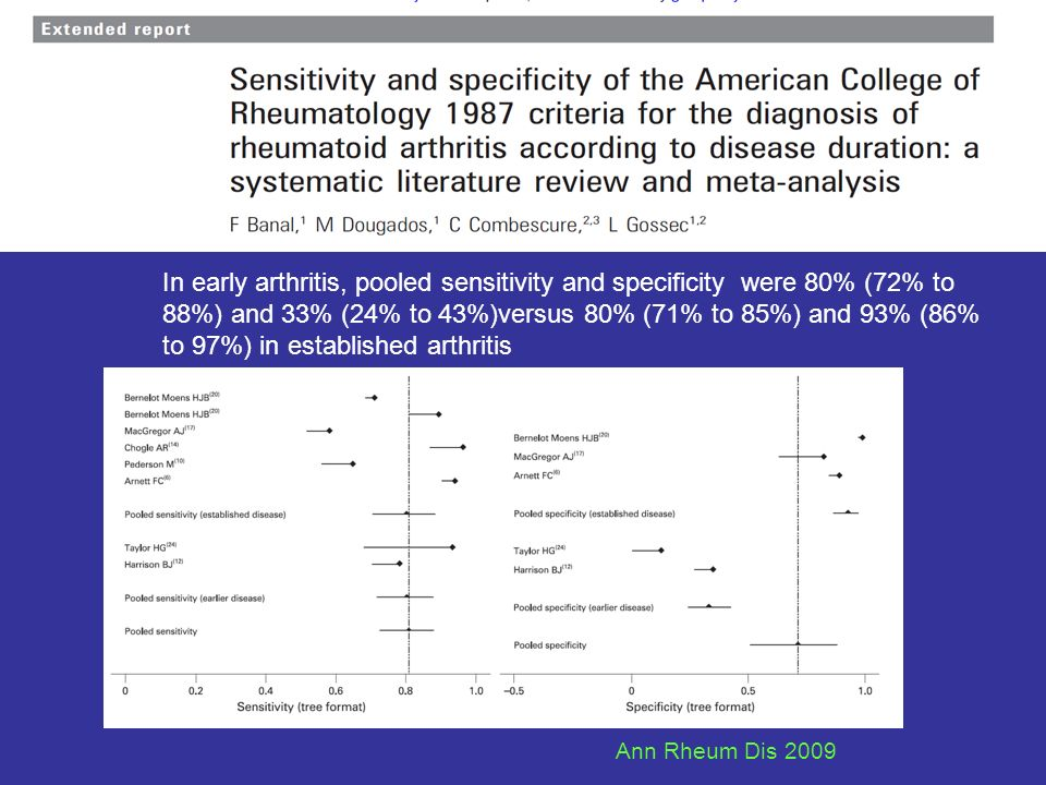 In early arthritis, pooled sensitivity and specificity were 80% (72% to 88%) and 33% (24% to 43%)versus 80% (71% to 85%) and 93% (86% to 97%) in estab