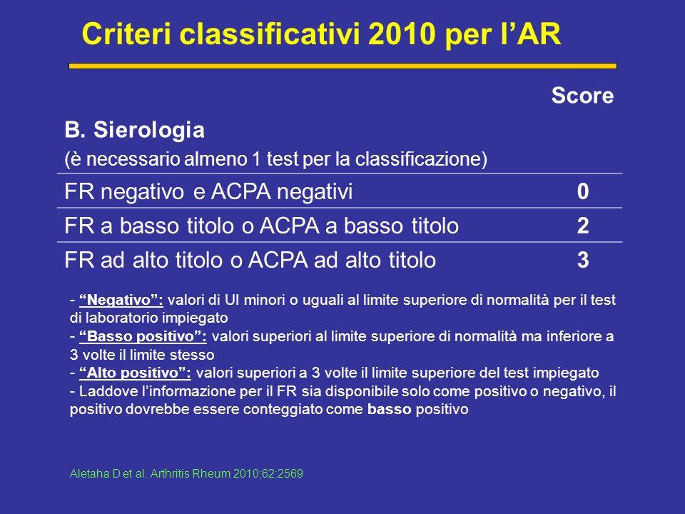 Criteri classificativi 2010 per lAR Score B.