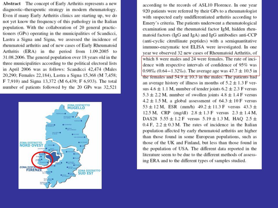 Valutazione dei fattori rilevati alla prima osservazione di pazienti con artrite allesordio che fossero associati ad una maggiore probabilità di inizio di una terapia con methotrexate (o altro DMARD) nel primo anno di follow-up – Dati da 9 registri di coorti di artriti precoci europei e canadesi, includendo solo soggetti con almeno unarticolazione clinicamente tumefatta Ann Rheum Dis 2010
