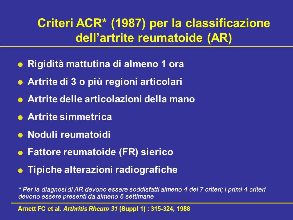 Criteri ACR* (1987) per la classificazione dellartrite reumatoide (AR) Rigidità mattutina di almeno 1 ora Artrite di 3 o più regioni articolari Artrite delle articolazioni della mano Artrite simmetrica Noduli reumatoidi Fattore reumatoide (FR) sierico Tipiche alterazioni radiografiche Arnett FC et al.