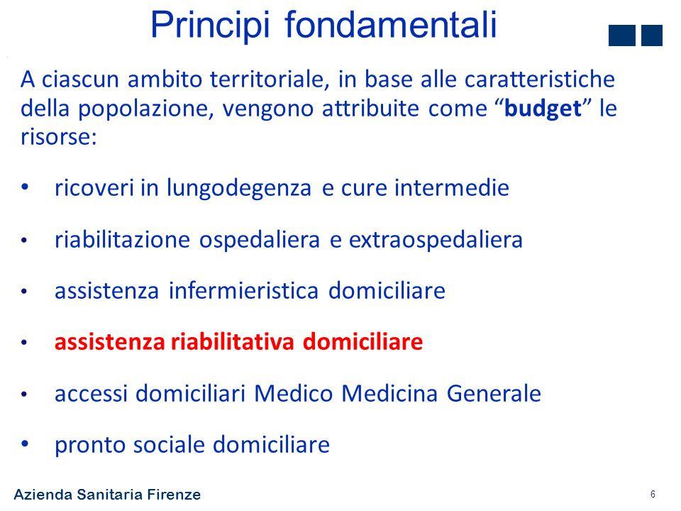 Azienda Sanitaria Firenze 6 A ciascun ambito territoriale, in base alle caratteristiche della popolazione, vengono attribuite come budget le risorse: