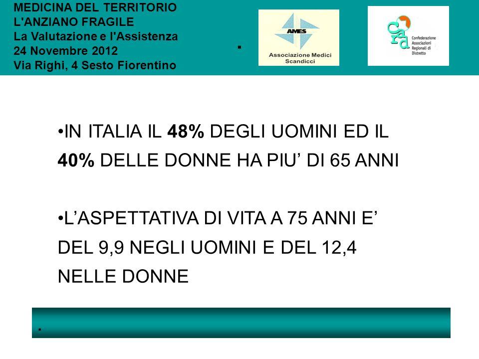 .. MEDICINA DEL TERRITORIO L'ANZIANO FRAGILE La Valutazione e l'Assistenza 24 Novembre 2012 Via Righi, 4 Sesto Fiorentino IN ITALIA IL 48% DEGLI UOMIN