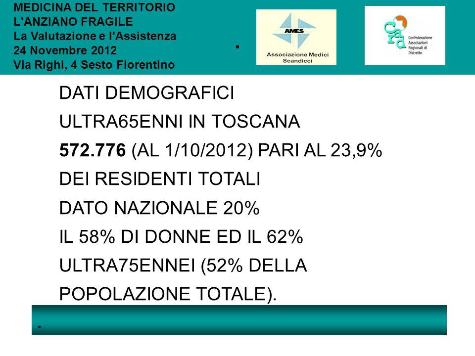 .. MEDICINA DEL TERRITORIO L'ANZIANO FRAGILE La Valutazione e l'Assistenza 24 Novembre 2012 Via Righi, 4 Sesto Fiorentino DATI DEMOGRAFICI ULTRA65ENNI