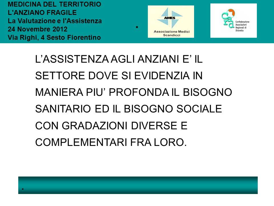 .. MEDICINA DEL TERRITORIO L'ANZIANO FRAGILE La Valutazione e l'Assistenza 24 Novembre 2012 Via Righi, 4 Sesto Fiorentino LASSISTENZA AGLI ANZIANI E I