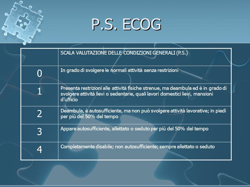 P.S. ECOG SCALA VALUTAZIONE DELLE CONDIZIONI GENERALI (P.S.) 0 In grado di svolgere le normali attività senza restrizioni 1 Presenta restrizioni alle