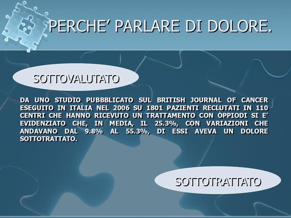 PERCHE PARLARE DI DOLORE.