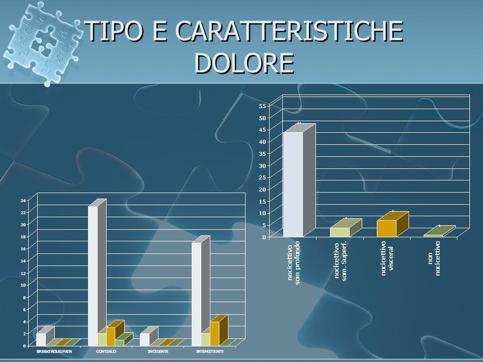 TIPO E CARATTERISTICHE DOLORE