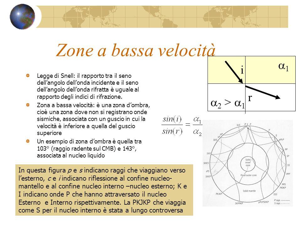 Zone a bassa velocità Legge di Snell: il rapporto tra il seno dellangolo dellonda incidente e il seno dellangolo dellonda rifratta è uguale al rapport