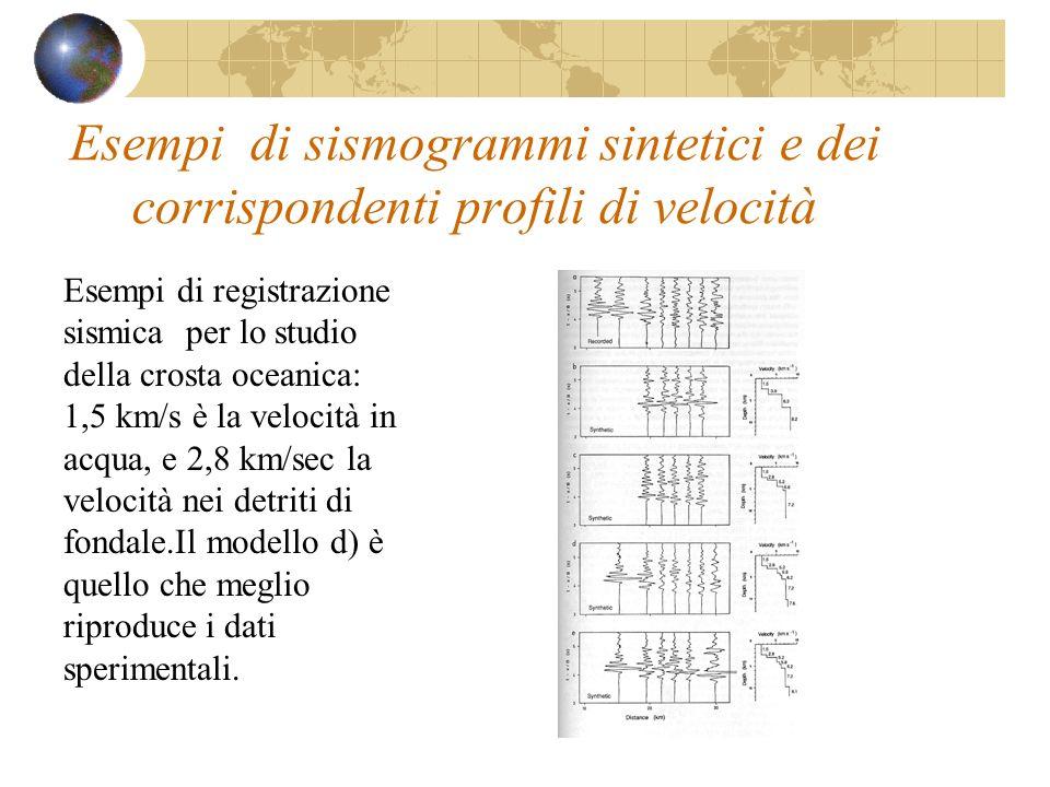 Esempi di sismogrammi sintetici e dei corrispondenti profili di velocità Esempi di registrazione sismica per lo studio della crosta oceanica: 1,5 km/s