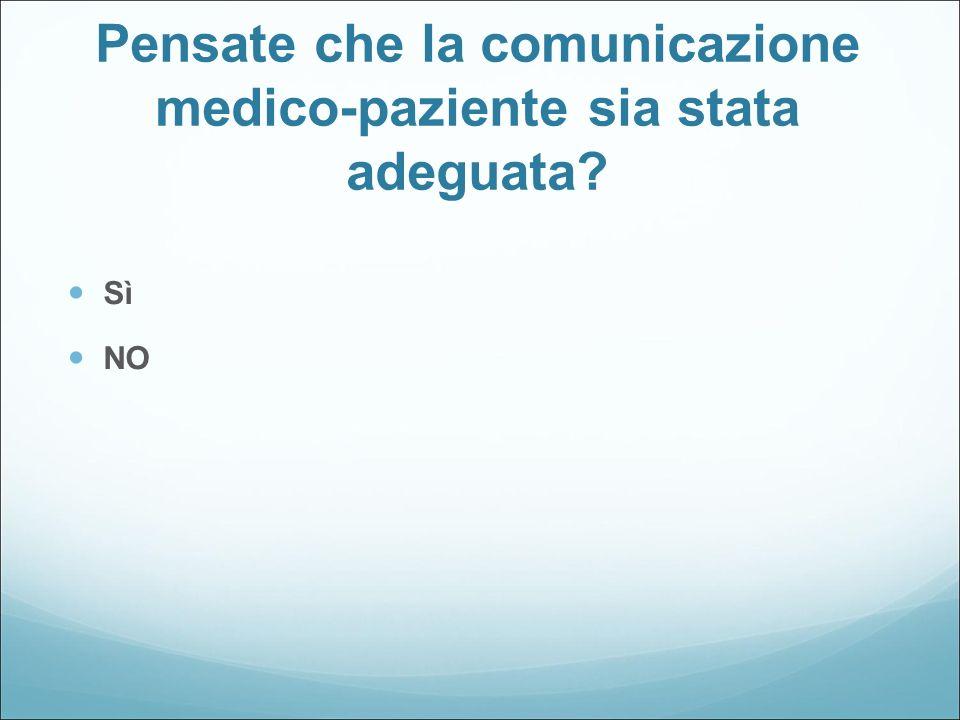 Pensate che la comunicazione medico-paziente sia stata adeguata? Sì NO