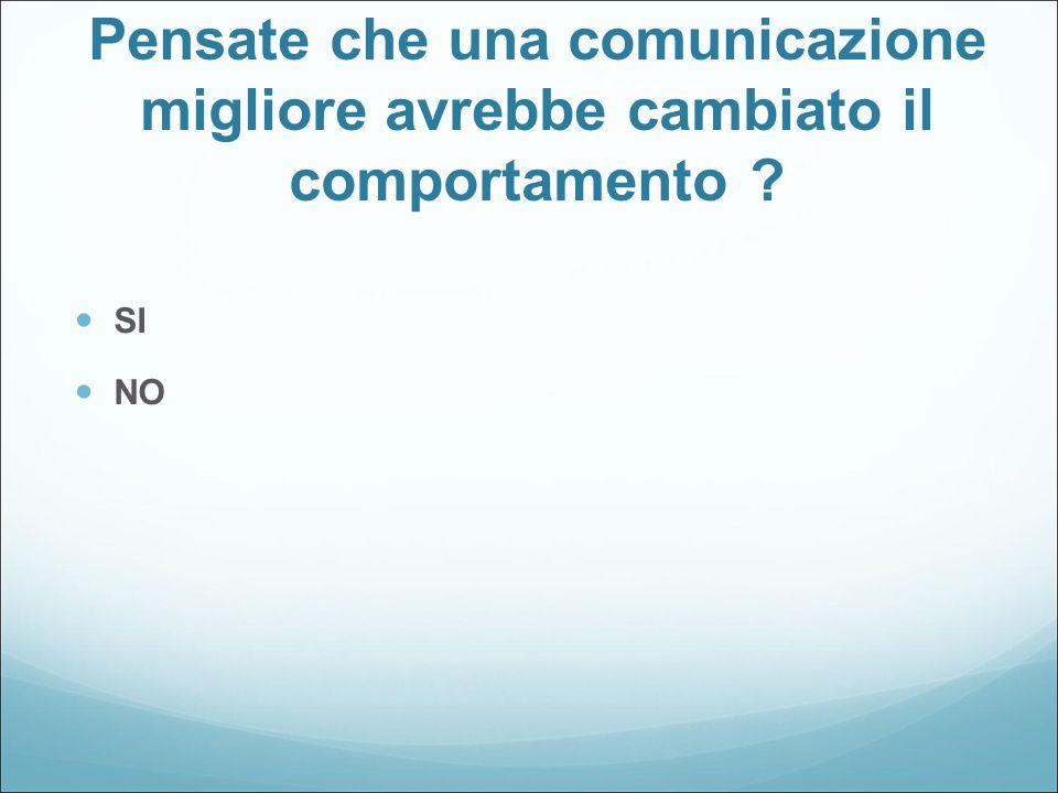 Pensate che una comunicazione migliore avrebbe cambiato il comportamento ? SI NO