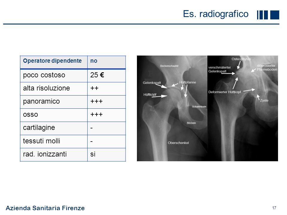 Azienda Sanitaria Firenze 17 Operatore dipendenteno poco costoso25 alta risoluzione++ panoramico+++ osso+++ cartilagine- tessuti molli- rad. ionizzant