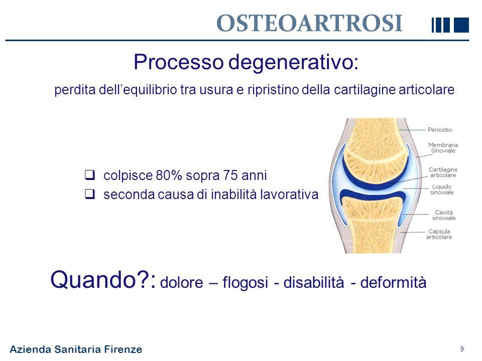 Azienda Sanitaria Firenze 10 OSTEOARTROSI Processo degenerativo: perdita dellequilibrio tra usura e ripristino della cartilagine articolare Clinica: dolore – flogosi - disabilità - deformità Coinvolge: cartilagine articolare osso subcondrale membrana sinoviale