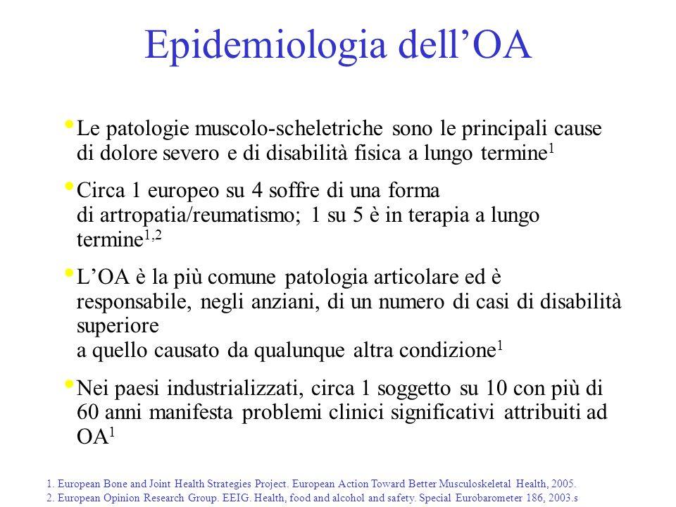 Epidemiologia dellOA Le patologie muscolo-scheletriche sono le principali cause di dolore severo e di disabilità fisica a lungo termine 1 Circa 1 euro