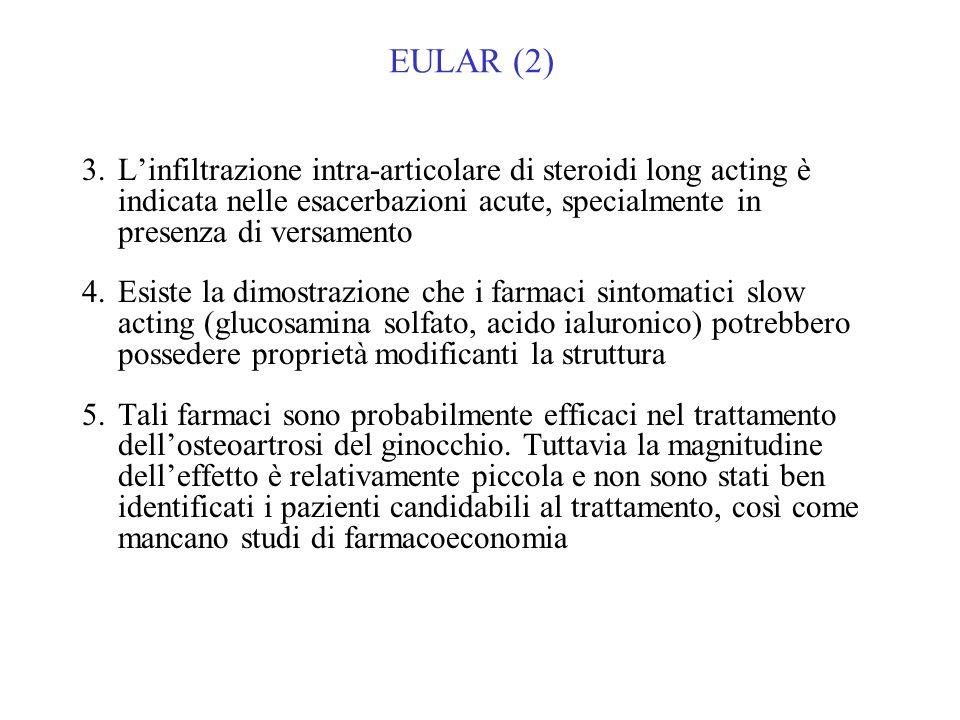 EULAR (2) 3.Linfiltrazione intra-articolare di steroidi long acting è indicata nelle esacerbazioni acute, specialmente in presenza di versamento 4.Esi