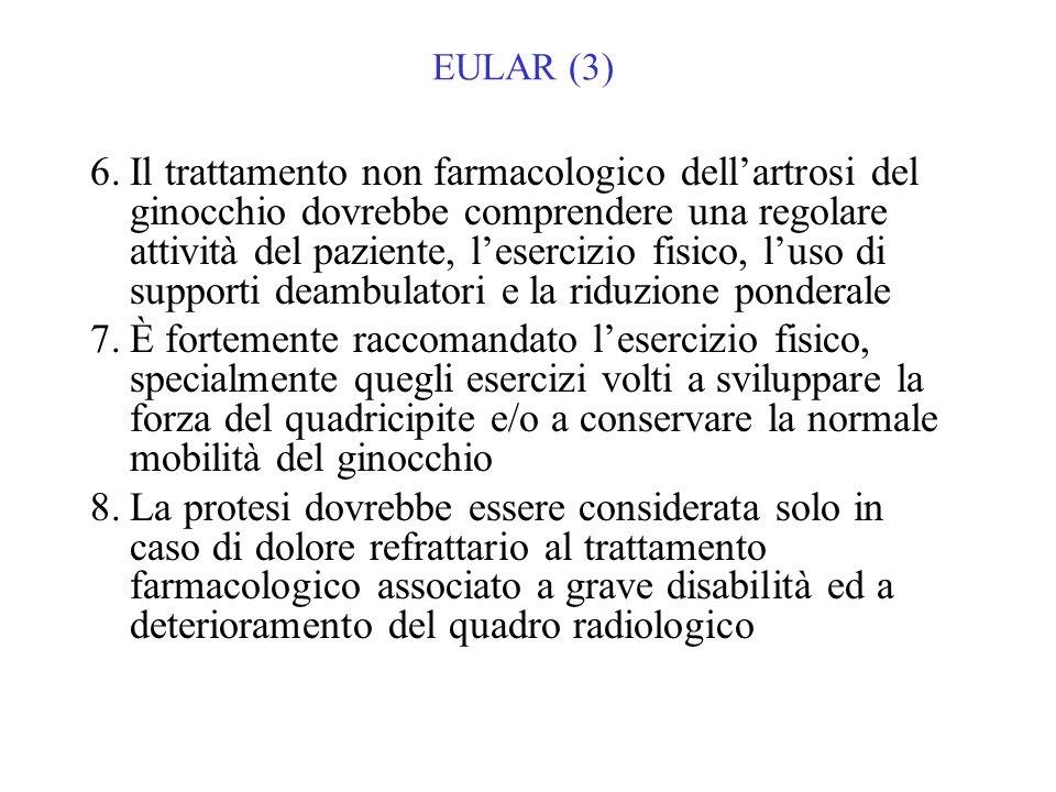 EULAR (3) 6.Il trattamento non farmacologico dellartrosi del ginocchio dovrebbe comprendere una regolare attività del paziente, lesercizio fisico, lus