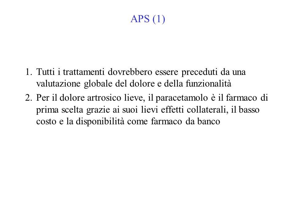 APS (1) 1.Tutti i trattamenti dovrebbero essere preceduti da una valutazione globale del dolore e della funzionalità 2.Per il dolore artrosico lieve,