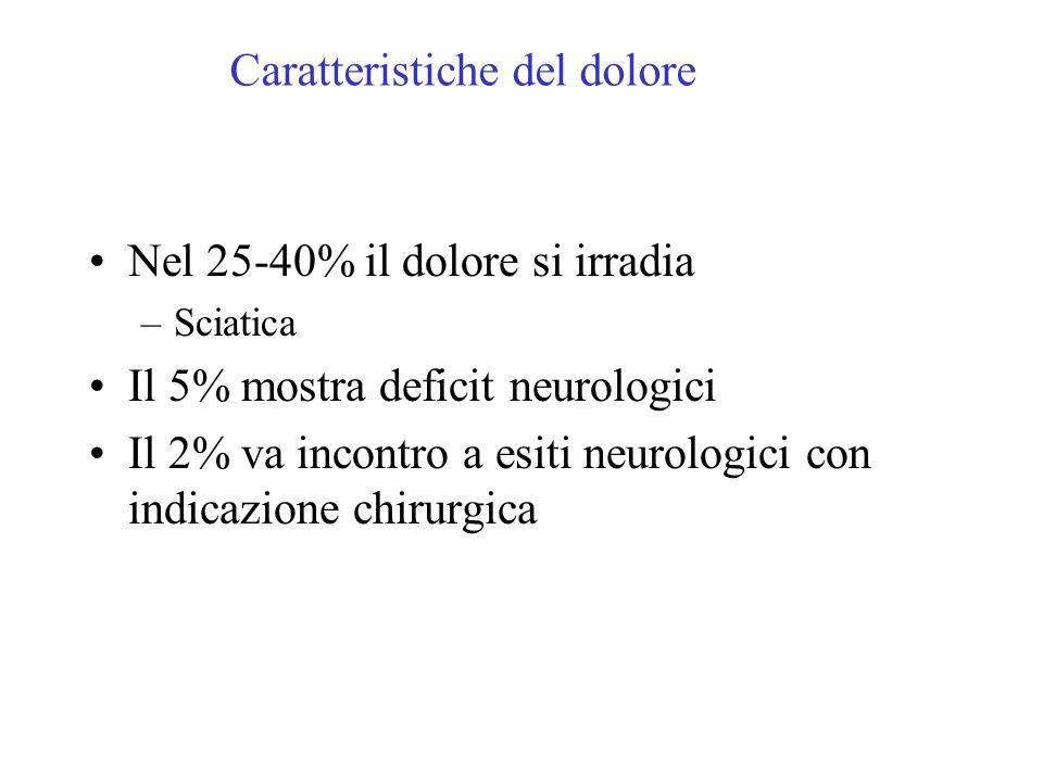 Caratteristiche del dolore Nel 25-40% il dolore si irradia –Sciatica Il 5% mostra deficit neurologici Il 2% va incontro a esiti neurologici con indica