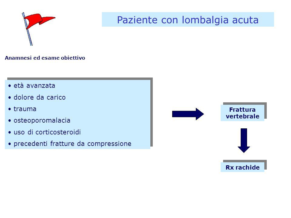 Paziente con lombalgia acuta Frattura vertebrale età avanzata dolore da carico trauma osteoporomalacia uso di corticosteroidi precedenti fratture da c