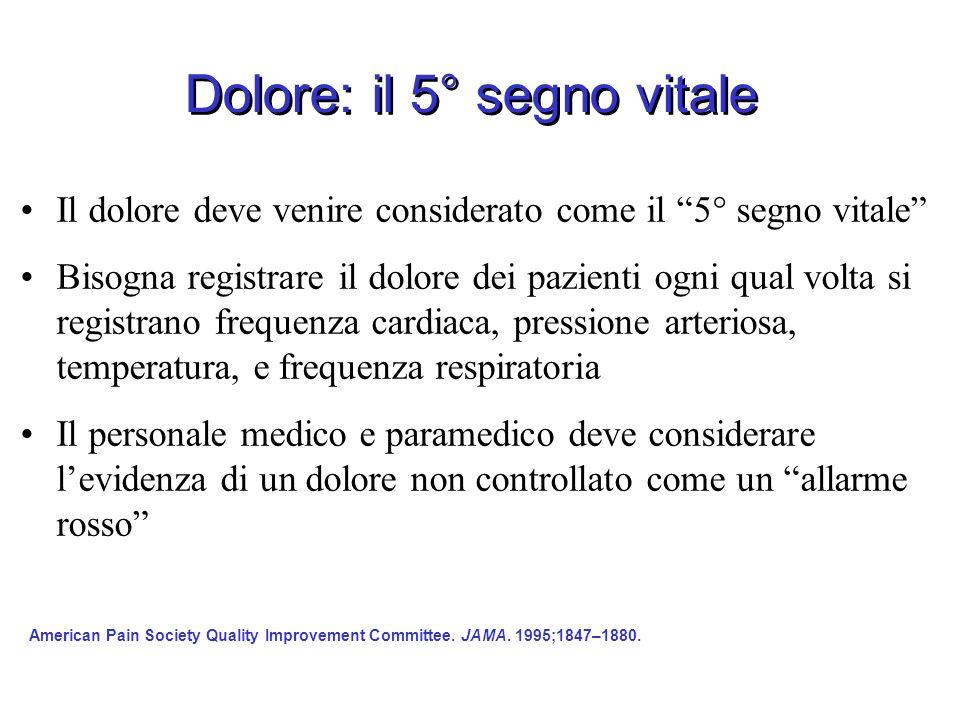 Dolore: il 5° segno vitale Il dolore deve venire considerato come il 5° segno vitale Bisogna registrare il dolore dei pazienti ogni qual volta si regi