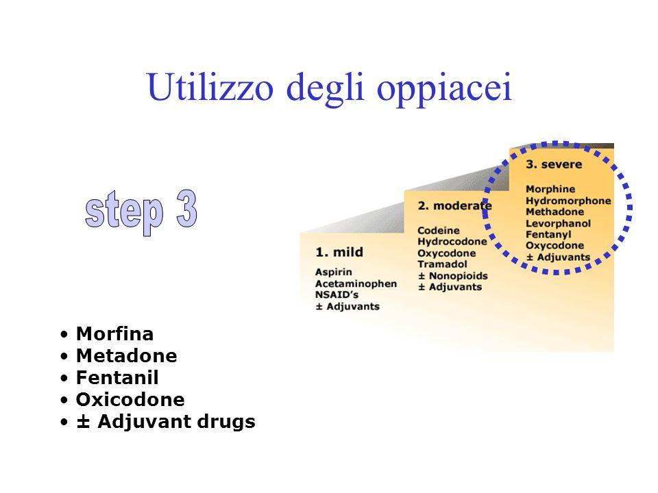 Utilizzo degli oppiacei Morfina Metadone Fentanil Oxicodone ± Adjuvant drugs
