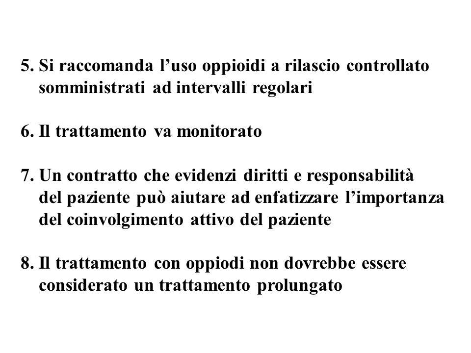 5. Si raccomanda luso oppioidi a rilascio controllato somministrati ad intervalli regolari 6. Il trattamento va monitorato 7. Un contratto che evidenz