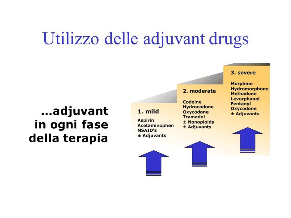 Utilizzo delle adjuvant drugs …adjuvant in ogni fase della terapia