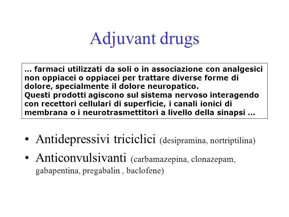 Adjuvant drugs Antidepressivi triciclici (desipramina, nortriptilina) Anticonvulsivanti (carbamazepina, clonazepam, gabapentina, pregabalin, baclofene