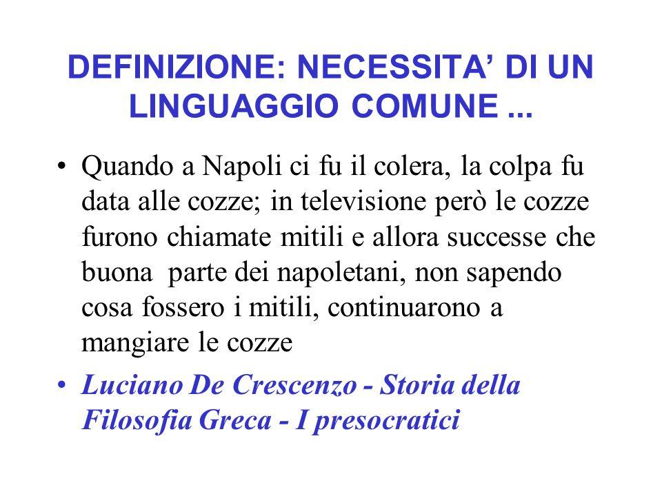 DEFINIZIONE: NECESSITA DI UN LINGUAGGIO COMUNE... Quando a Napoli ci fu il colera, la colpa fu data alle cozze; in televisione però le cozze furono ch