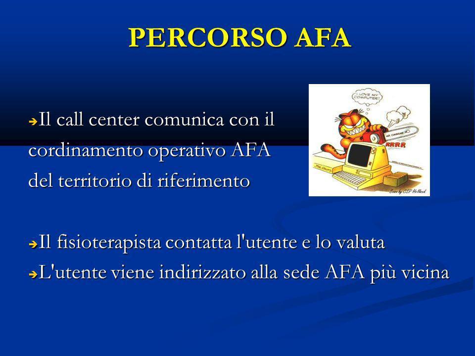 PERCORSO AFA Il call center comunica con il Il call center comunica con il cordinamento operativo AFA del territorio di riferimento Il fisioterapista