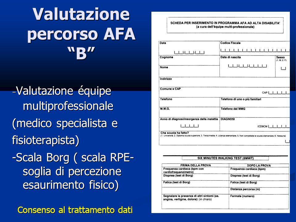 Valutazione percorso AFA B - Valutazione équipe multiprofessionale (medico specialista e fisioterapista) -Scala Borg ( scala RPE- soglia di percezione