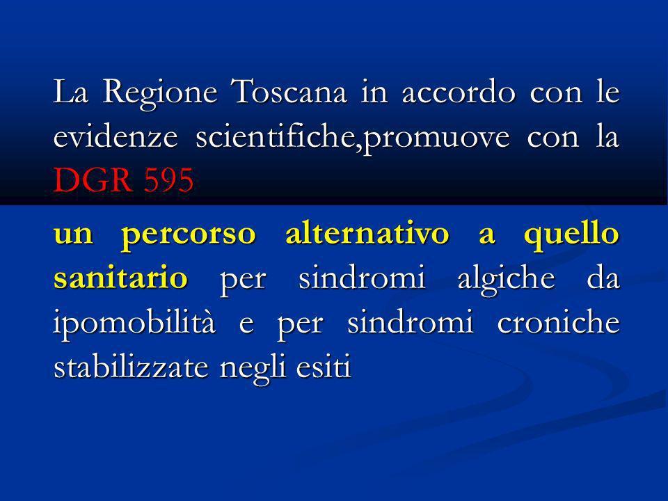 La Regione Toscana in accordo con le evidenze scientifiche,promuove con la DGR 595 un percorso alternativo a quello sanitario per sindromi algiche da