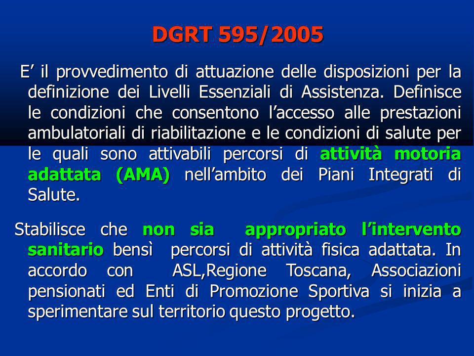 DGRT 595/2005 E il provvedimento di attuazione delle disposizioni per la definizione dei Livelli Essenziali di Assistenza. Definisce le condizioni che