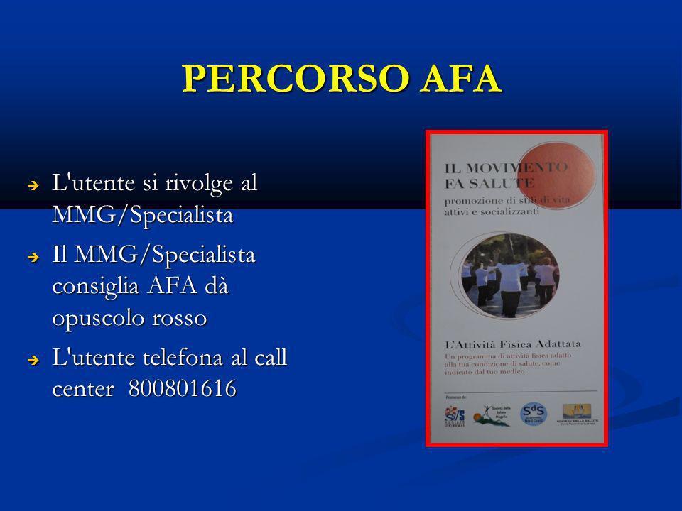 PERCORSO AFA L'utente si rivolge al MMG/Specialista L'utente si rivolge al MMG/Specialista Il MMG/Specialista consiglia AFA dà opuscolo rosso Il MMG/S
